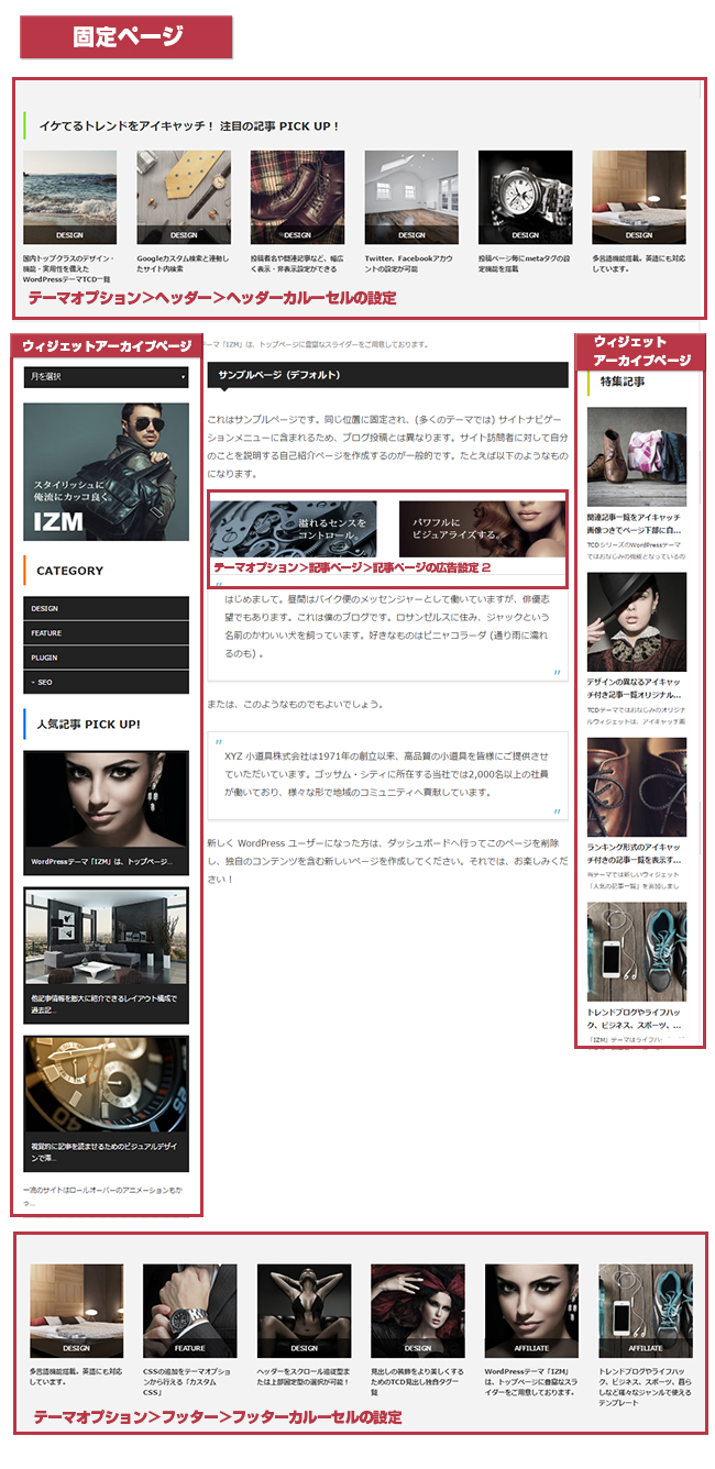 izm-page
